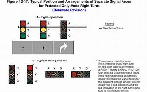 Highway Traffic Signals