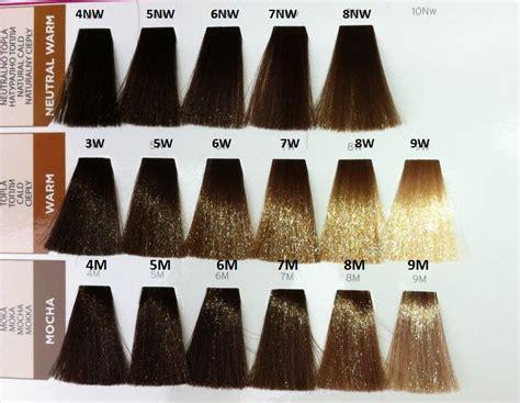 hair color matrix socolor swatch chart matrix socolor