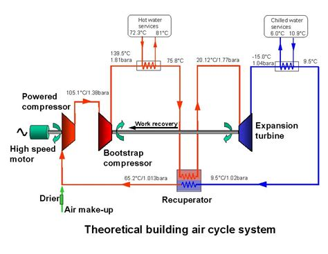 Air System Schematic by Click On Icon Todown Load Proposed Building Air Cycle
