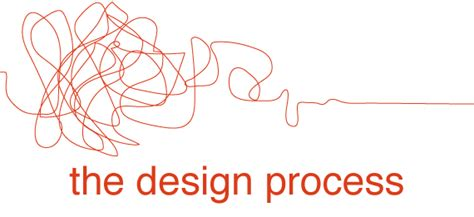 the design process web design process part two designing a great website