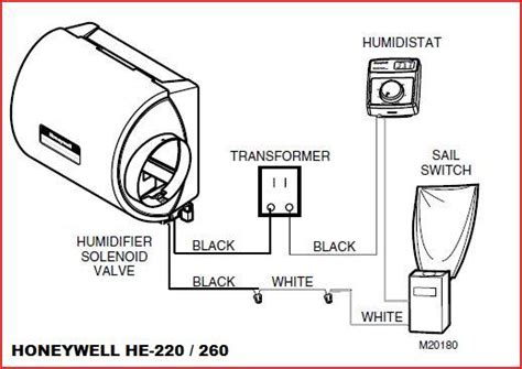 honeywell humidifier wiring diagram free download o oasis