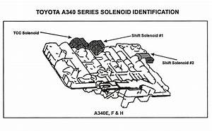 Transmission Solenoids Locations A340h