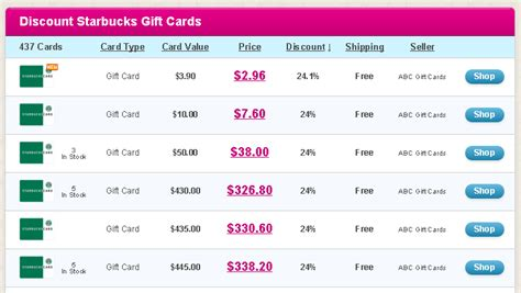 01588 Abc Gift Cards Promo Code by Walmart Ways To Save Money When Shopping