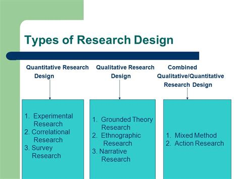 research and design quantitative research types coursework academic service