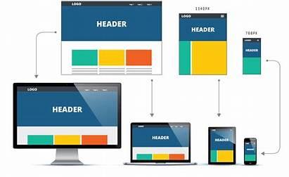Responsive Adaptive Web Layout Website Option Example