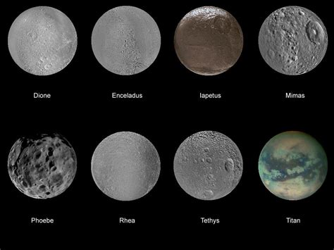 All of Neptune's Moons (page 4) - Pics about space