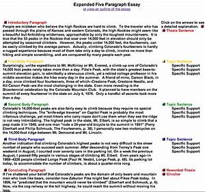 how to start writing college essay persuasive essay writing prompts 6th grade angry eyes creative writing