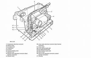 Disco 2 - Sls Pipe Leak
