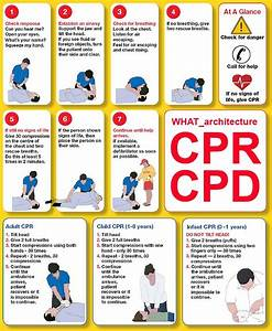 1000  Images About Cpr