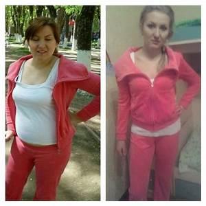 На сколько можно похудеть если не есть 2 недели