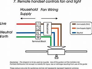 Hunter Fan Wiring Diagram Remote Control Download