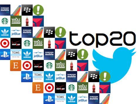 Twittertop20brands
