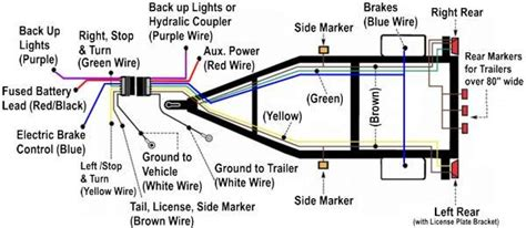 Trailer Wiring Diagram 7 Wire Circuit by Solved Wiring Diagram 7 Pin Trailer Fixya