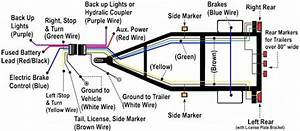 Ford F150 Trailer Lights Wiring Diagram