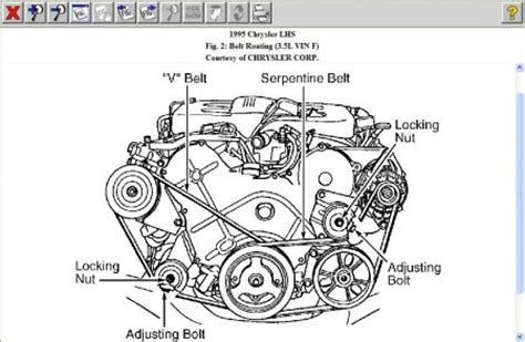 Chrysler Lhs Water Pump Removal Engine Cooling