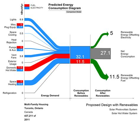 diagram sankey energy flow diagram free engine image for