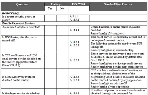 Router Audit Check Listiso 27001 « Brainfoldb4u's Blog
