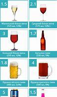 нормы алкоголя для водителей европа 2018