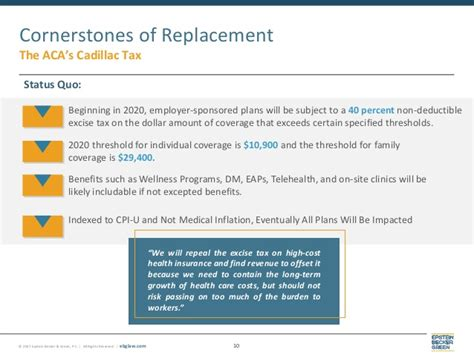 Cadillac Tax Thresholds 2020 by Outlook For 2017 And Beyond Five Exposures To In