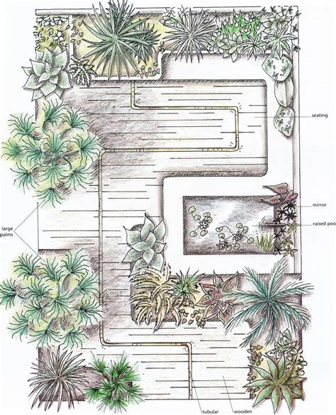 Backyard Landscape Plans by Landscape Design The Grass Can Be Greener On Your Side