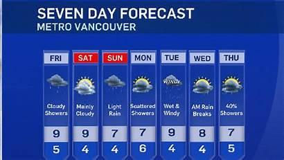 Weather Forecast Vancouver Bc Ctv Radar Seven