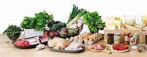 Healthy Eating Plate Food Guide Harvard