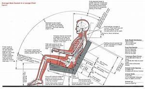 Ergonomics  U2013 Lounge Chair