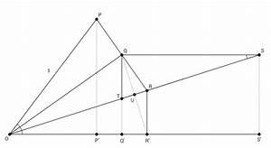 Trigonometry  Intuitive Proof Of  Cos 3 Theta