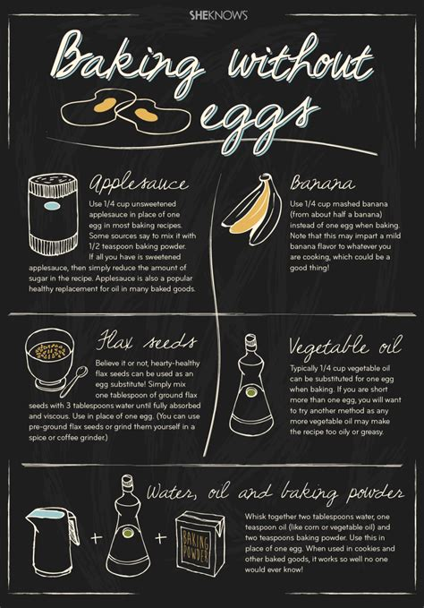 6 Brilliant Egg Swaps That Will Work For Any Baker. Indiana Nursing Programs Broker Dealer Search. Successmaker For Schools Business Cards Plus. New York Luxury Apartments Rentals. Ged Online Classes In Texas Fast Track Lpn. Medical Ethics Questions Mysql Select Not Null. Best Honeymoon Destinations In January. Letter Writing Software Top Laser Eye Surgery. Best Way To Get Rid Of Allergies