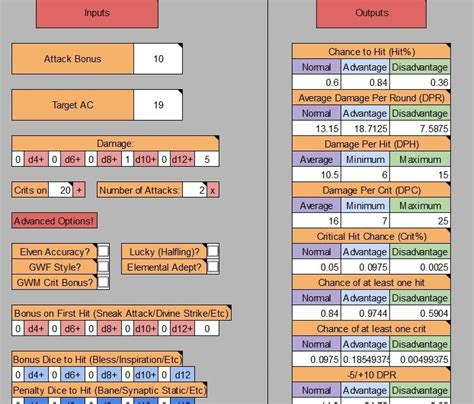 Alternatively, use the stat calculator. 5E Average Damage Calculator : How to easily calculate ...