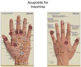 Chinese Hand Acupuncture Chart