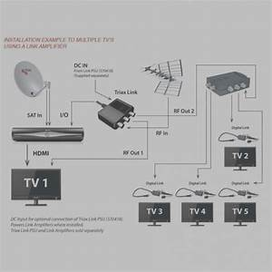 Direct Tv Satellite Dish Wiring Diagram Collection