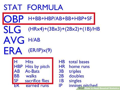 how to read baseball statistics 9 steps with pictures wikihow