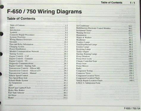 2004 Ford F 650 Wiring Diagram by Wiring Diagrams For 2004 F650 Wiring Diagrams Dock