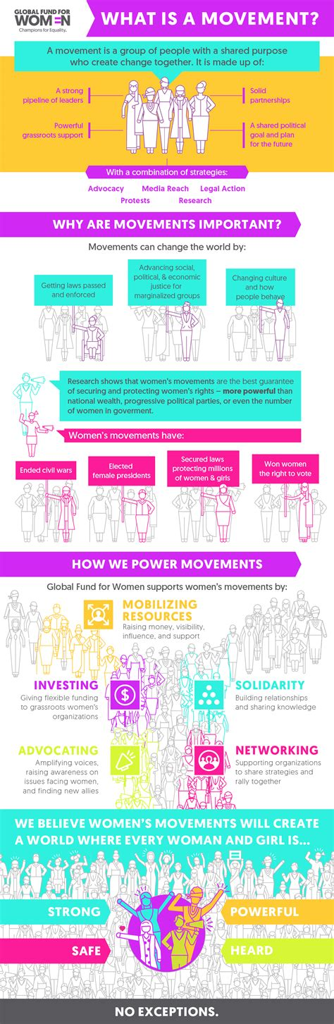Social Movement Definition Infographic