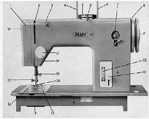 Pfaff Sewing Machine Manuals