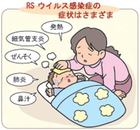 (pathology, microbiology, virology) a virus. 岡山市でRSウイルス感染症が流行しています | 青木内科小児科医院