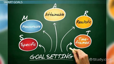 performance goals definition examples