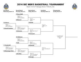 2014 SEC Basketball Tournament Bracket