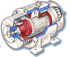 Motoare Electrice 380v by Motoare Electrice Motoare Electrice