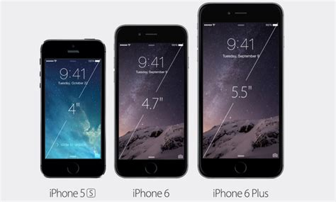 iphone 6 plus resolution get the iphone 6 plus resolution home screen landscape iphone 6 and iphone 6 plus review bigger is in fact