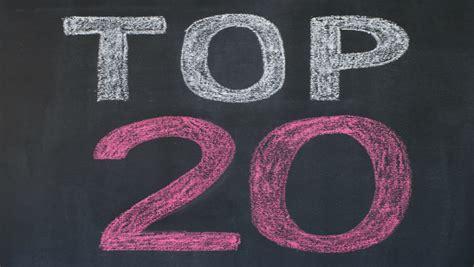Top 20 Most Popular Marketing Blog Posts Of 2012 Vr