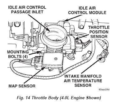 map sensor and o2 sensor jeep wrangler forum