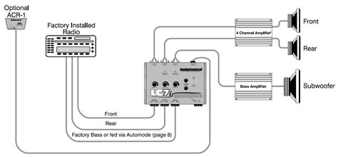 Auto Stereo Wiring Diagram by Typical Auto Wiring Diagram Trusted Wiring Diagrams