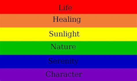 rainbow colors meaning why i m marching with act with pride my journey with
