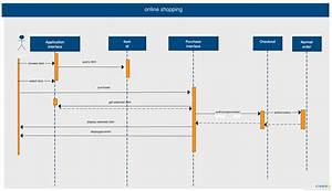 Sequence Diagram Template Of Online Shopping System  Click