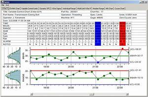 Net Spc Charting Tools For Quality Control  Statistical
