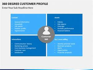 360 Degree Customer Profile Powerpoint Template