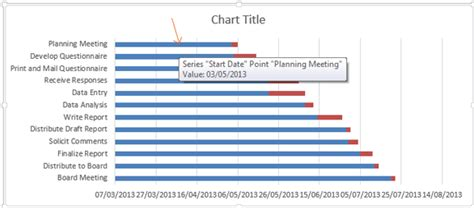how to write meeting summary report
