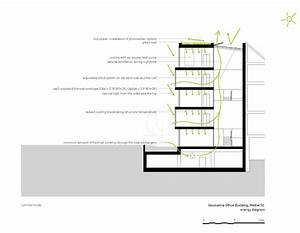 Vibrant Geometry    3h Architecture Ltd